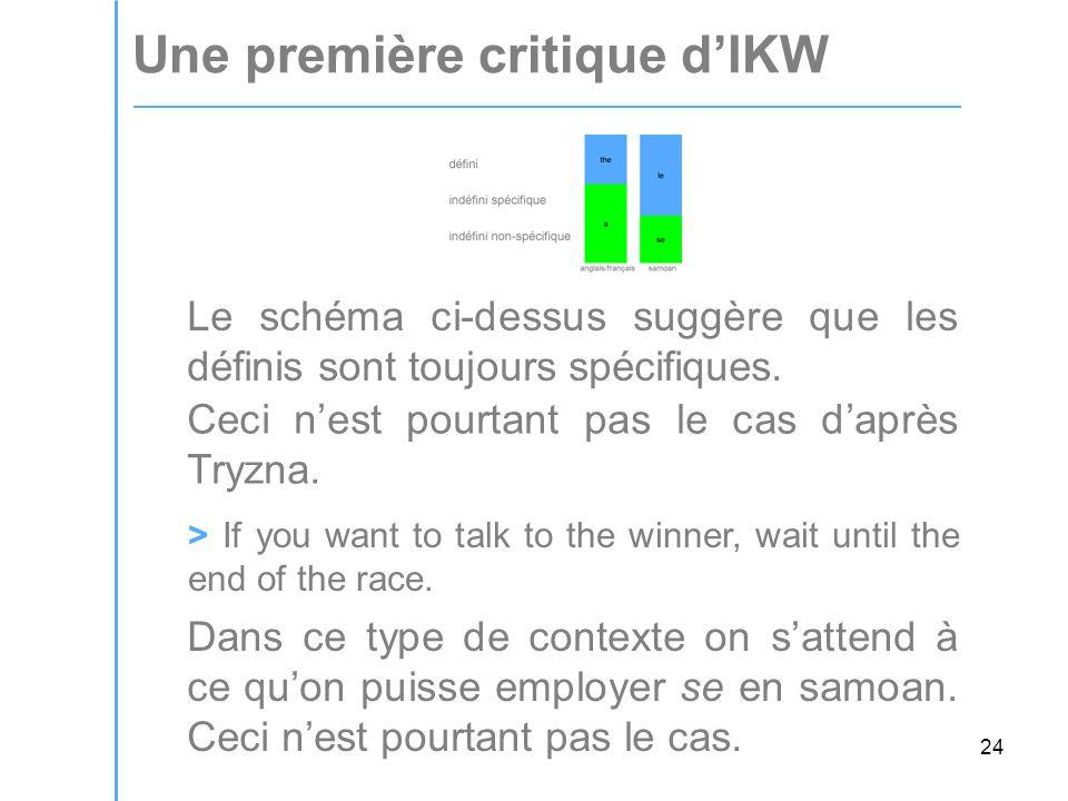 24 Une première critique d'IKW Le schéma ci-dessus suggère que les définis sont toujours spécifiques.