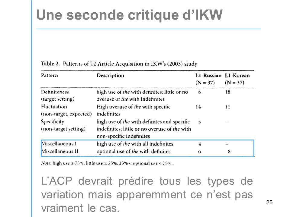 25 Une seconde critique d'IKW L'ACP devrait prédire tous les types de variation mais apparemment ce n'est pas vraiment le cas.