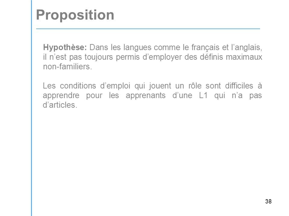 38 Proposition Les conditions d'emploi qui jouent un rôle sont difficiles à apprendre pour les apprenants d'une L1 qui n'a pas d'articles.