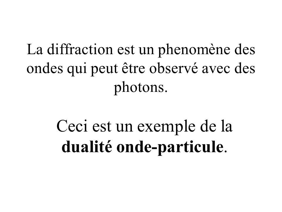 La diffraction est un phenomène des ondes qui peut être observé avec des photons. Ceci est un exemple de la dualité onde-particule.