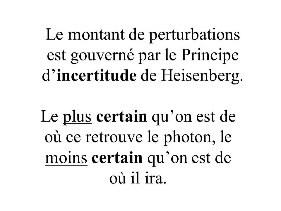 Le montant de perturbations est gouverné par le Principe d'incertitude de Heisenberg. Le plus certain qu'on est de où ce retrouve le photon, le moins