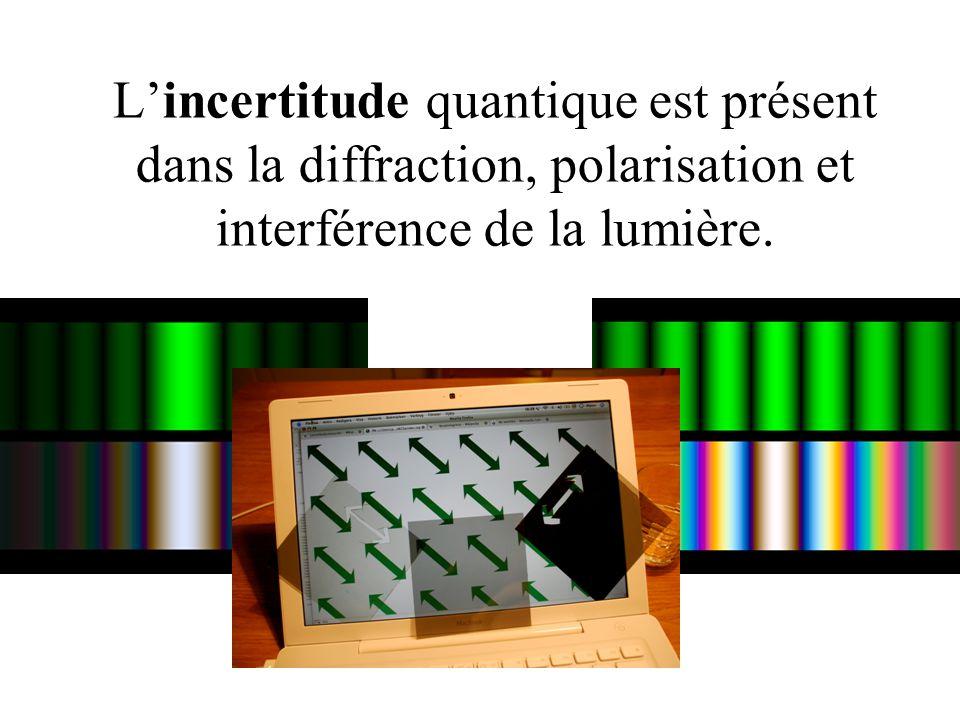 L'incertitude quantique est présent dans la diffraction, polarisation et interférence de la lumière.