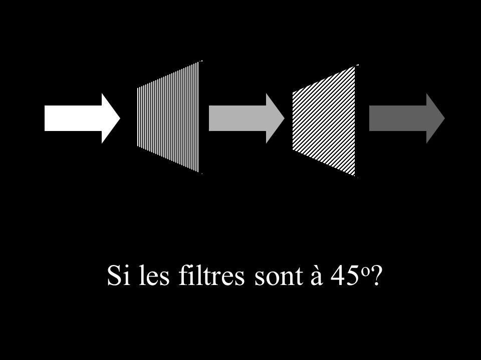Si les filtres sont à 45 o ?