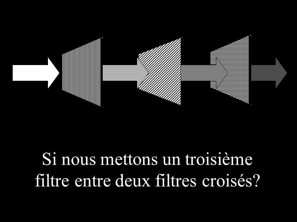 Si nous mettons un troisième filtre entre deux filtres croisés?