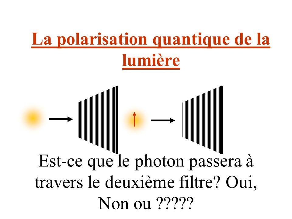 La polarisation quantique de la lumière Est-ce que le photon passera à travers le deuxième filtre.