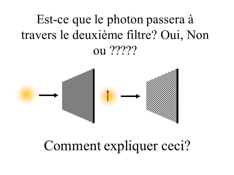 Comment expliquer ceci? Est-ce que le photon passera à travers le deuxième filtre? Oui, Non ou ?????