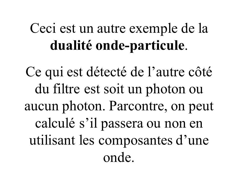 Ce qui est détecté de l'autre côté du filtre est soit un photon ou aucun photon. Parcontre, on peut calculé s'il passera ou non en utilisant les compo