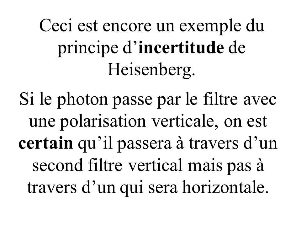 Si le photon passe par le filtre avec une polarisation verticale, on est certain qu'il passera à travers d'un second filtre vertical mais pas à travers d'un qui sera horizontale.