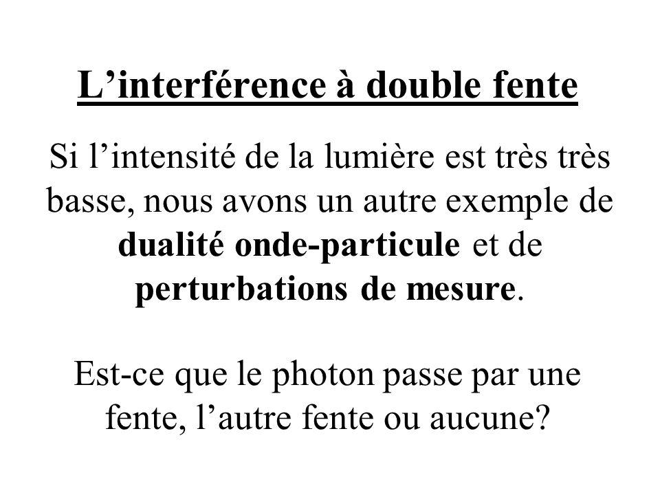 L'interférence à double fente Est-ce que le photon passe par une fente, l'autre fente ou aucune? Si l'intensité de la lumière est très très basse, nou