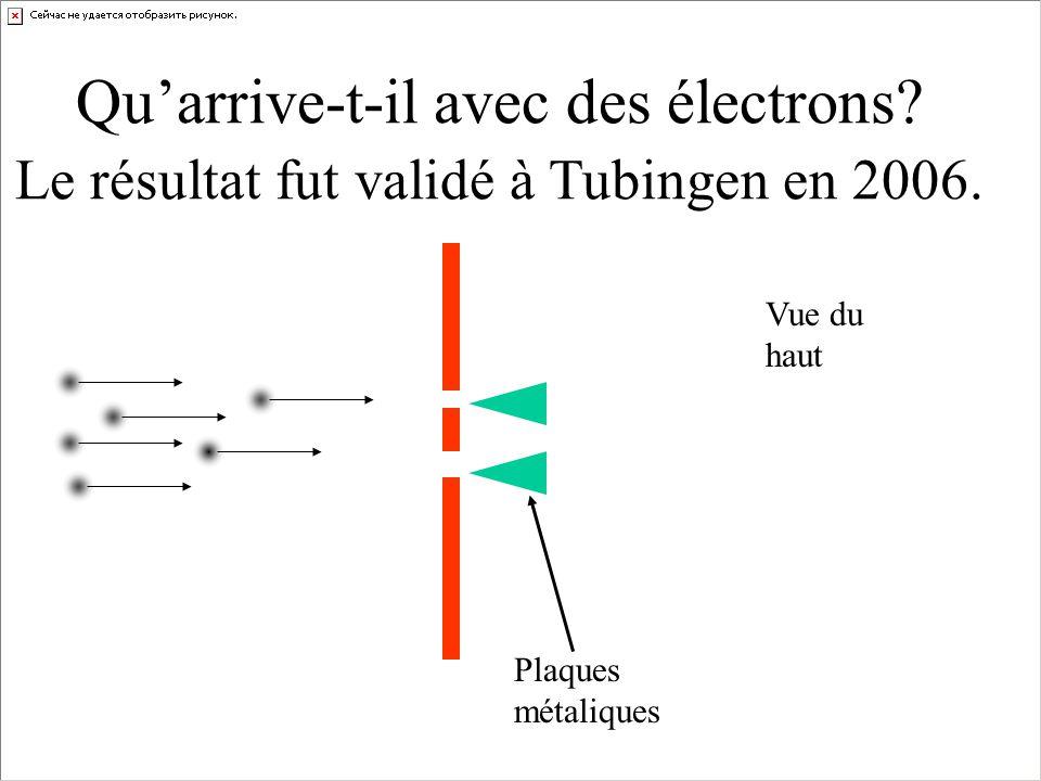 Qu'arrive-t-il avec des électrons? Le résultat fut validé à Tubingen en 2006. Vue du haut Plaques métaliques