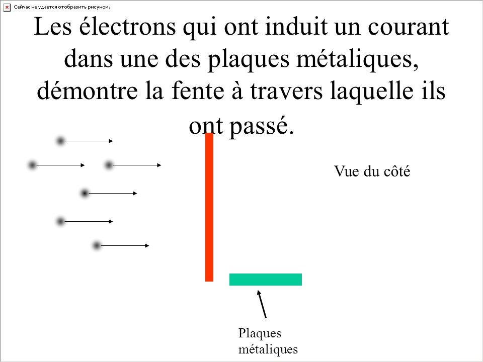 Les électrons qui ont induit un courant dans une des plaques métaliques, démontre la fente à travers laquelle ils ont passé. Vue du côté Plaques métal