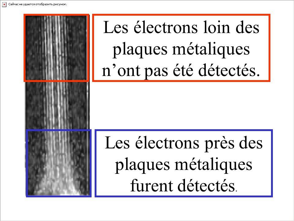 Les électrons loin des plaques métaliques n'ont pas été détectés. Les électrons près des plaques métaliques furent détectés.