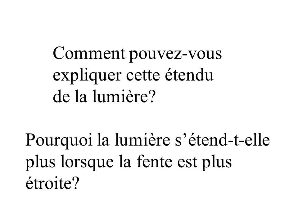 Pourquoi la lumière s'étend-t-elle plus lorsque la fente est plus étroite? Comment pouvez-vous expliquer cette étendu de la lumière?