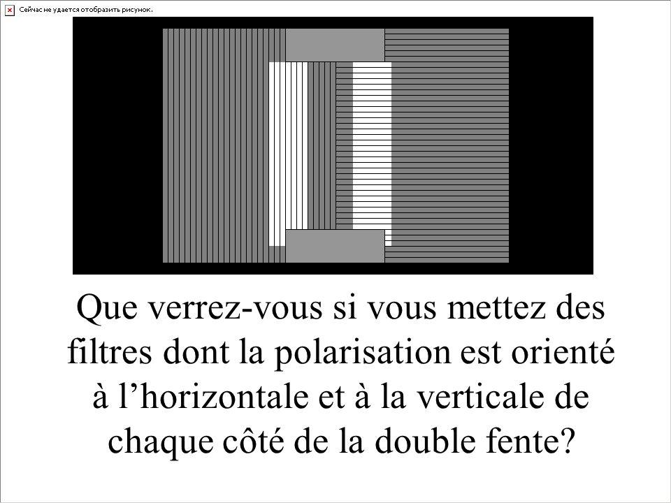 Que verrez-vous si vous mettez des filtres dont la polarisation est orienté à l'horizontale et à la verticale de chaque côté de la double fente?