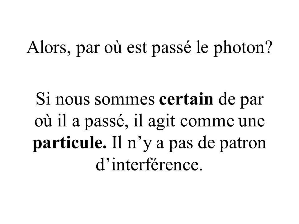 Alors, par où est passé le photon? Si nous sommes certain de par où il a passé, il agit comme une particule. Il n'y a pas de patron d'interférence.