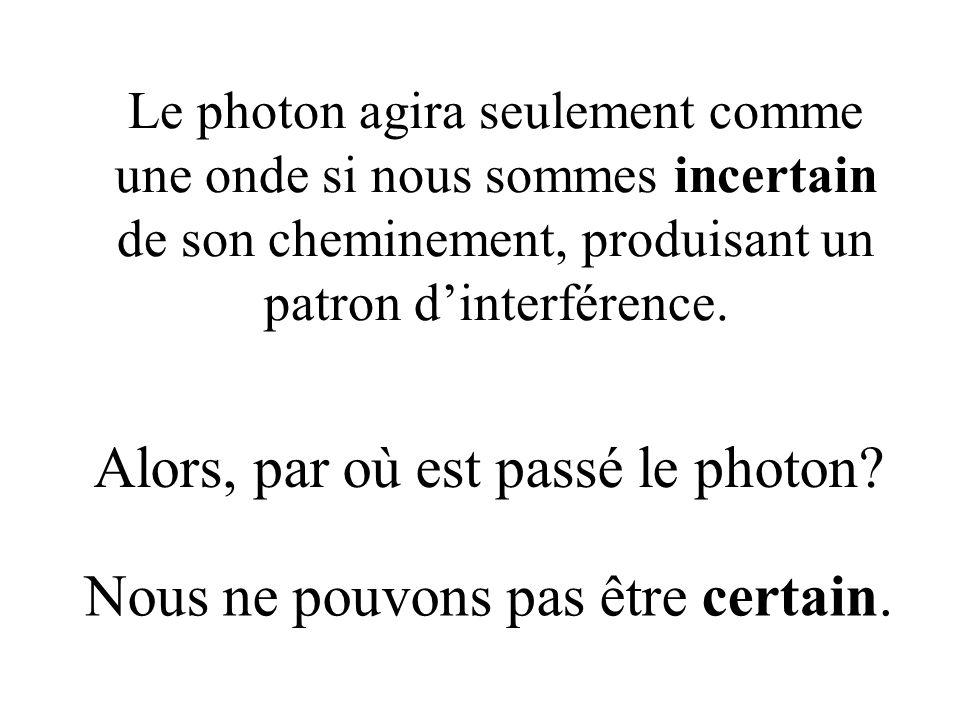 Alors, par où est passé le photon? Le photon agira seulement comme une onde si nous sommes incertain de son cheminement, produisant un patron d'interf