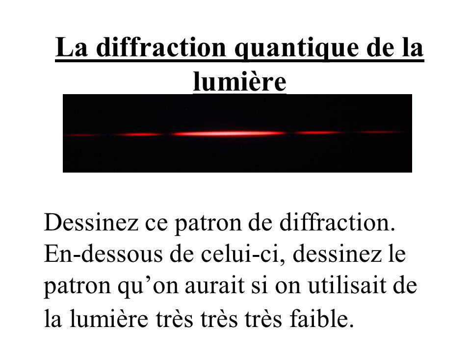 La diffraction quantique de la lumière Dessinez ce patron de diffraction. En-dessous de celui-ci, dessinez le patron qu'on aurait si on utilisait de l