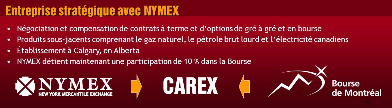 15 Entreprise stratégique avec NYMEX Négociation et compensation de contrats à terme et d'options de gré à gré et en bourse Produits sous-jacents comprenant le gaz naturel, le pétrole brut lourd et l'électricité canadiens Établissement à Calgary, en Alberta NYMEX détient maintenant une participation de 10 % dans la Bourse CAREX
