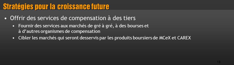 18 Stratégies pour la croissance future Offrir des services de compensation à des tiers Fournir des services aux marchés de gré à gré, à des bourses et à d'autres organismes de compensation Cibler les marchés qui seront desservis par les produits boursiers de MCeX et CAREX
