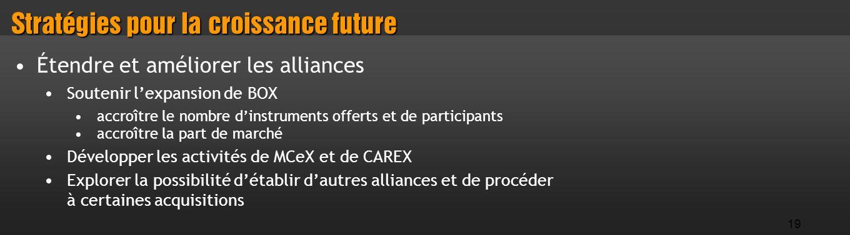 19 Stratégies pour la croissance future Étendre et améliorer les alliances Soutenir l'expansion de BOX accroître le nombre d'instruments offerts et de participants accroître la part de marché Développer les activités de MCeX et de CAREX Explorer la possibilité d'établir d'autres alliances et de procéder à certaines acquisitions