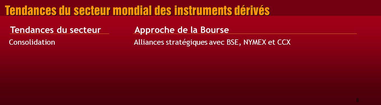 8 Tendances du secteur mondial des instruments dérivés ConsolidationAlliances stratégiques avec BSE, NYMEX et CCX Tendances du secteurApproche de la Bourse