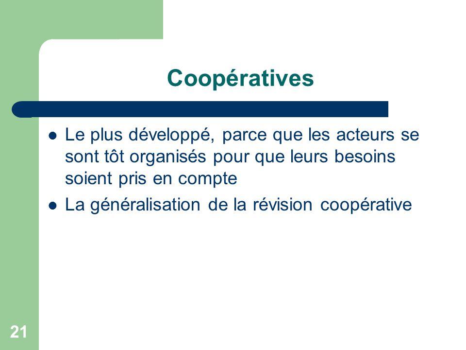 21 Coopératives Le plus développé, parce que les acteurs se sont tôt organisés pour que leurs besoins soient pris en compte La généralisation de la ré