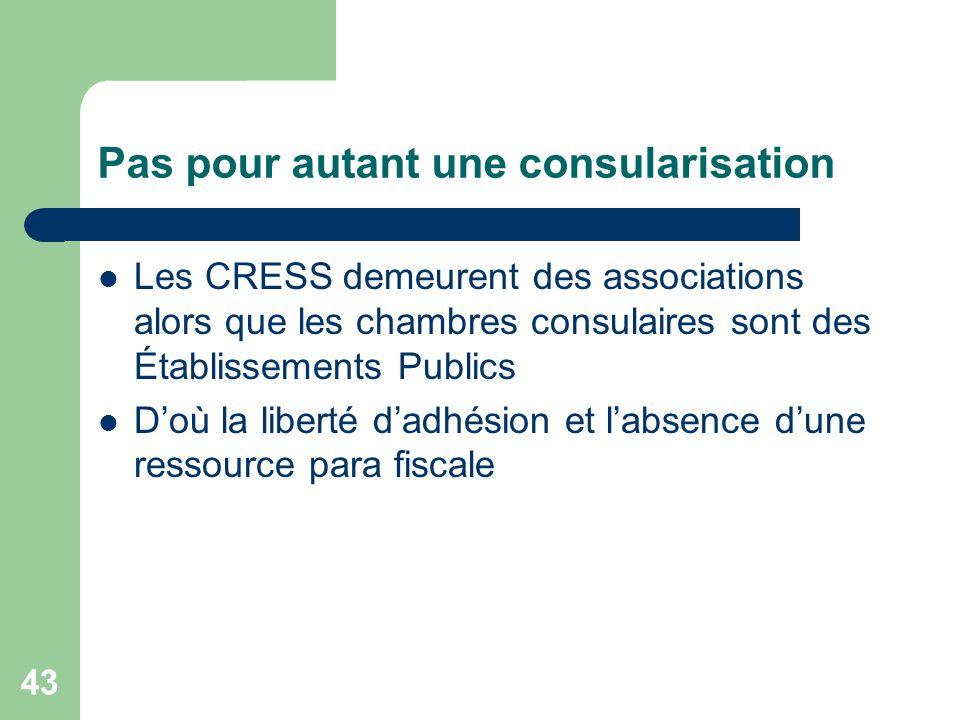43 Pas pour autant une consularisation Les CRESS demeurent des associations alors que les chambres consulaires sont des Établissements Publics D'où la