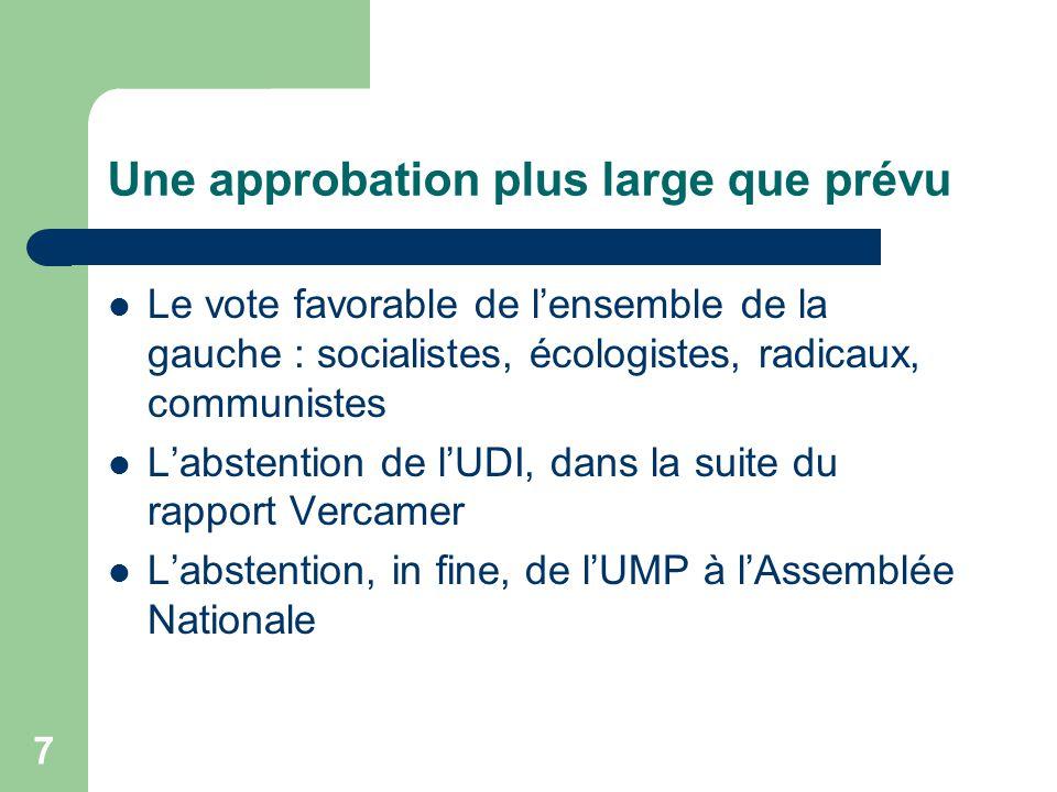 7 Une approbation plus large que prévu Le vote favorable de l'ensemble de la gauche : socialistes, écologistes, radicaux, communistes L'abstention de