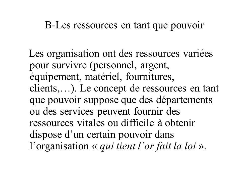 B-Les ressources en tant que pouvoir Les organisation ont des ressources variées pour survivre (personnel, argent, équipement, matériel, fournitures, clients,…).