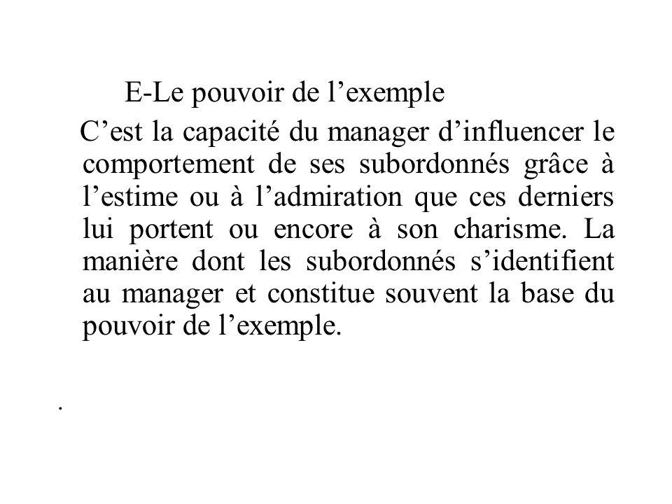E-Le pouvoir de l'exemple C'est la capacité du manager d'influencer le comportement de ses subordonnés grâce à l'estime ou à l'admiration que ces derniers lui portent ou encore à son charisme.
