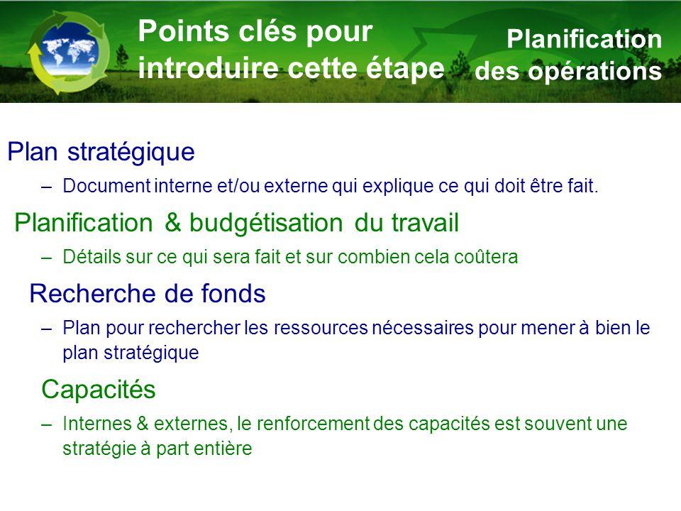 Plan stratégique –Document interne et/ou externe qui explique ce qui doit être fait. Planification & budgétisation du travail –Détails sur ce qui sera