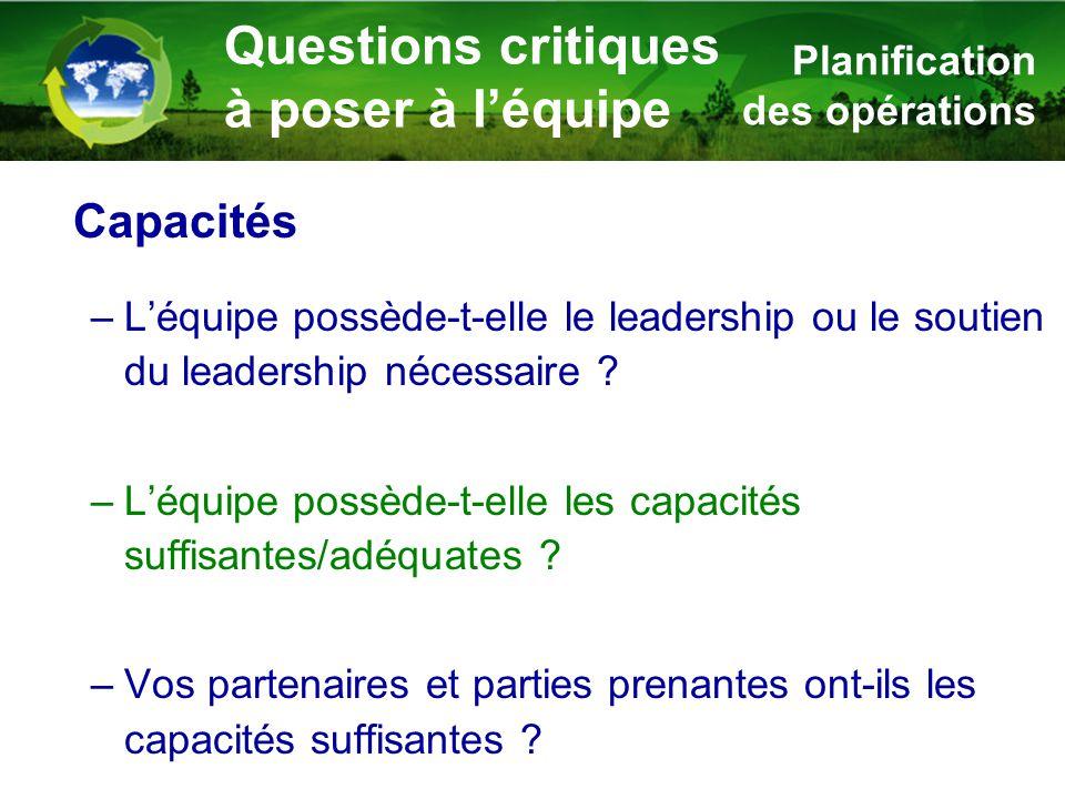 –L'équipe possède-t-elle le leadership ou le soutien du leadership nécessaire ? –L'équipe possède-t-elle les capacités suffisantes/adéquates ? –Vos pa
