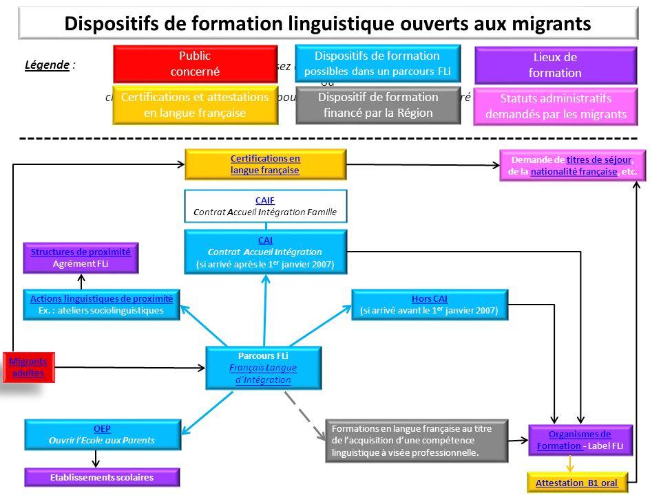 Dispositifs de formation linguistique ouverts aux migrants Laissez défiler le diaporama ou cliquez sur les intitulés soulignés pour accéder directement à l'encadré de votre choix.