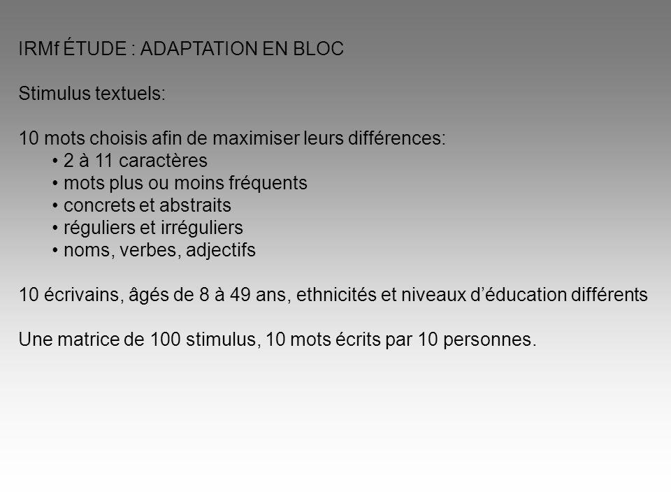 IRMf ÉTUDE : ADAPTATION EN BLOC Stimulus textuels: 10 mots choisis afin de maximiser leurs différences: 2 à 11 caractères mots plus ou moins fréquents
