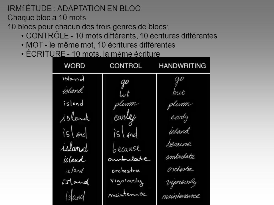IRMf ÉTUDE : ADAPTATION EN BLOC Chaque bloc a 10 mots. 10 blocs pour chacun des trois genres de blocs: CONTRÔLE - 10 mots différents, 10 écritures dif