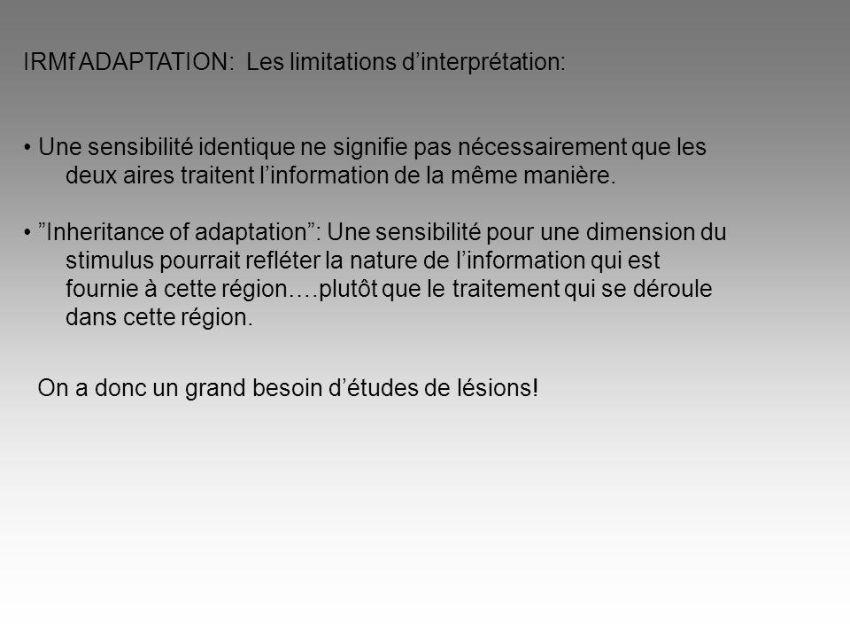 IRMf ADAPTATION: Les limitations d'interprétation: Une sensibilité identique ne signifie pas nécessairement que les deux aires traitent l'information
