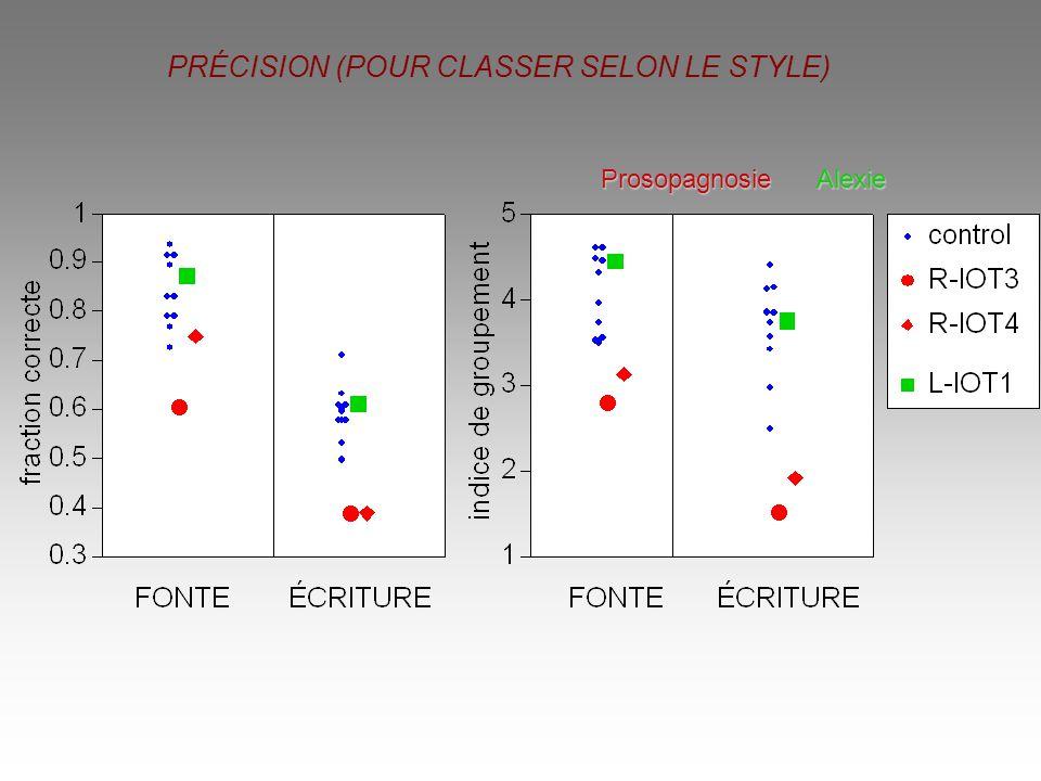 PRÉCISION (POUR CLASSER SELON LE STYLE) Prosopagnosie Alexie