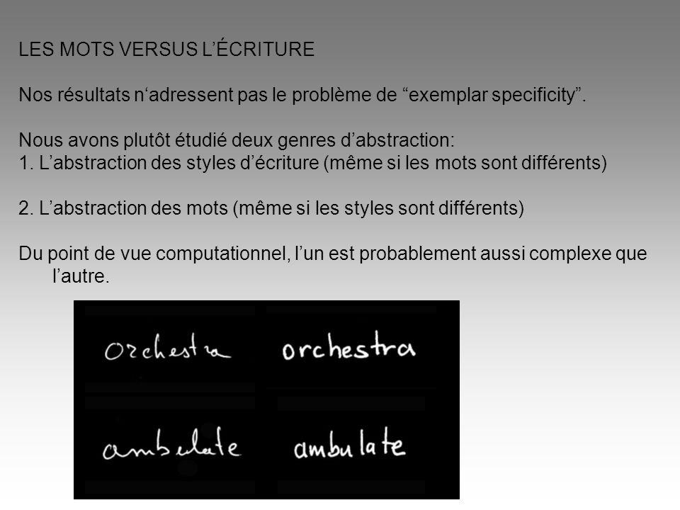 """LES MOTS VERSUS L'ÉCRITURE Nos résultats n'adressent pas le problème de """"exemplar specificity"""". Nous avons plutôt étudié deux genres d'abstraction: 1."""