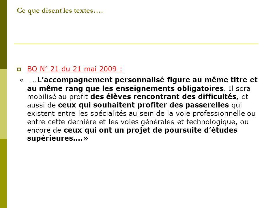 Ce que disent les textes…  Circulaire N° 2008-092 du 11 juillet 2008 : le PDMF « L'objectif du lycée doit indiquer la préparation de l'après bac.