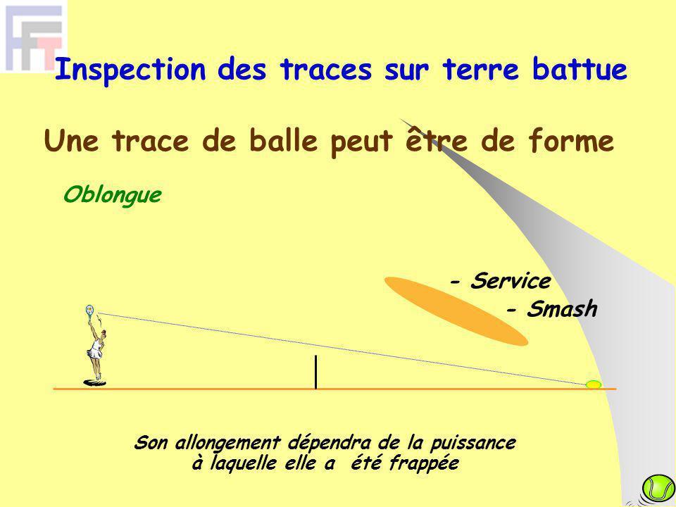 Une trace de balle peut être de forme Oblongue Son allongement dépendra de la puissance à laquelle elle a été frappée - Service - Smash Inspection des