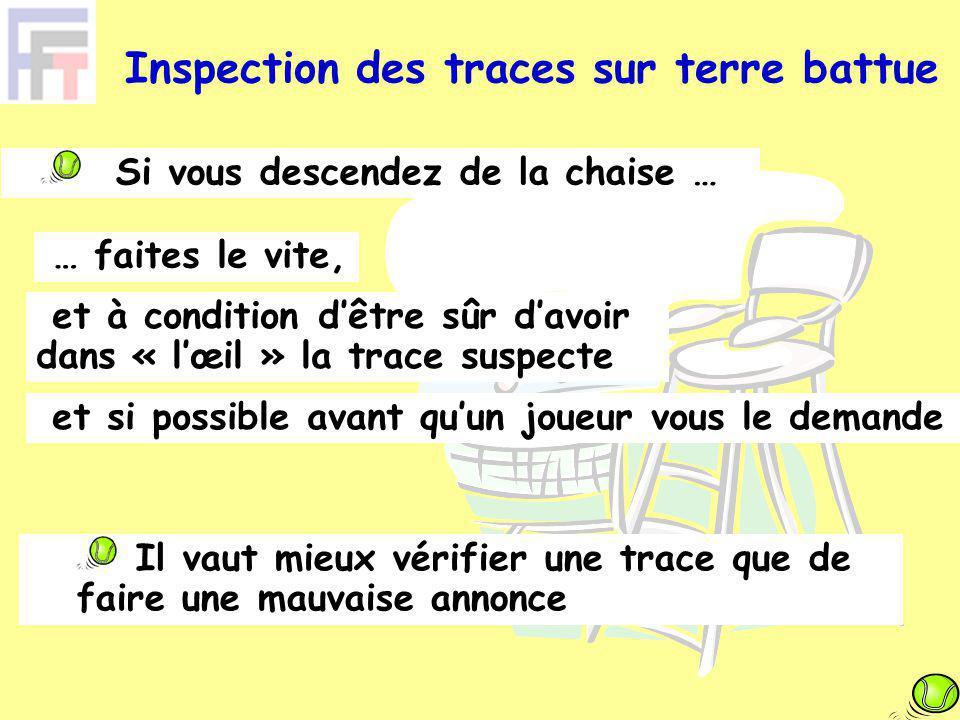 Inspection des traces sur terre battue Un joueur peut demander un examen de trace, sous réserve que cette demande concerne l'impact qui clôt l'échange, ou s'il s'arrête de jouer.