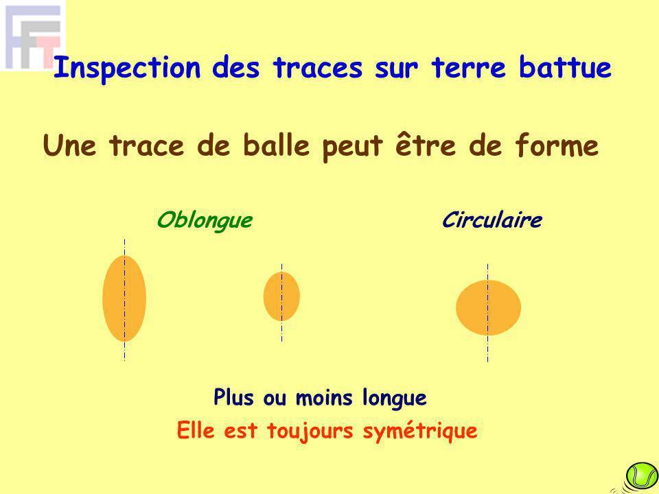 Une trace de balle peut être de forme Elle est toujours symétrique CirculaireOblongue Plus ou moins longue Inspection des traces sur terre battue