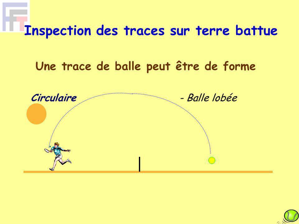 Une trace de balle peut être de forme Circulaire- Balle lobée Inspection des traces sur terre battue