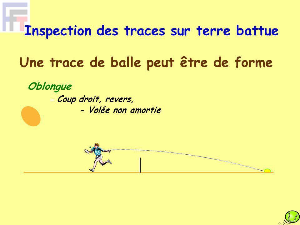Une trace de balle peut être de forme Oblongue - Coup droit, revers, - Volée non amortie Inspection des traces sur terre battue