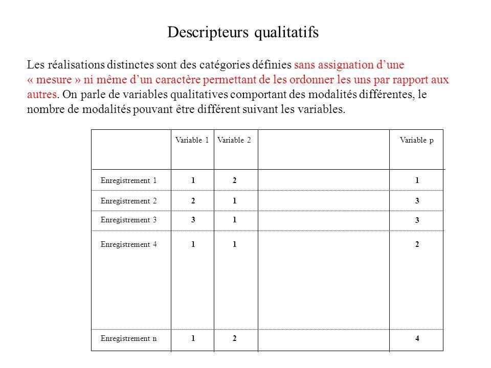 Descripteurs qualitatifs Les réalisations distinctes sont des catégories définies sans assignation d'une « mesure » ni même d'un caractère permettant de les ordonner les uns par rapport aux autres.