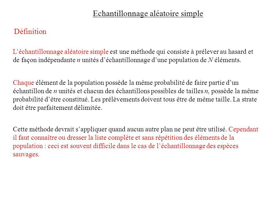 Echantillonnage aléatoire simple Définition L'échantillonnage aléatoire simple est une méthode qui consiste à prélever au hasard et de façon indépendante n unités d'échantillonnage d'une population de N éléments.