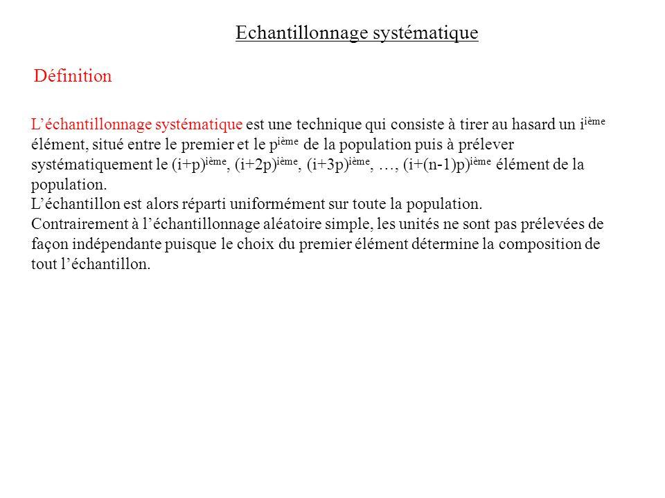 Echantillonnage systématique Définition L'échantillonnage systématique est une technique qui consiste à tirer au hasard un i ième élément, situé entre le premier et le p ième de la population puis à prélever systématiquement le (i+p) ième, (i+2p) ième, (i+3p) ième, …, (i+(n-1)p) ième élément de la population.