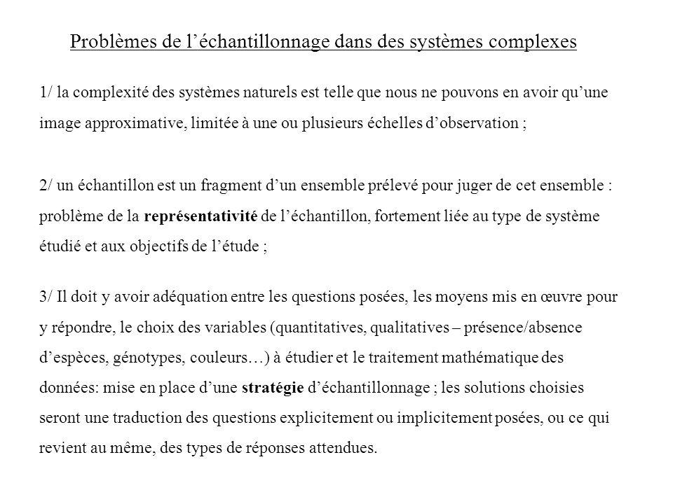 Problèmes de l'échantillonnage dans des systèmes complexes 1/ la complexité des systèmes naturels est telle que nous ne pouvons en avoir qu'une image approximative, limitée à une ou plusieurs échelles d'observation ; 2/ un échantillon est un fragment d'un ensemble prélevé pour juger de cet ensemble : problème de la représentativité de l'échantillon, fortement liée au type de système étudié et aux objectifs de l'étude ; 3/ Il doit y avoir adéquation entre les questions posées, les moyens mis en œuvre pour y répondre, le choix des variables (quantitatives, qualitatives – présence/absence d'espèces, génotypes, couleurs…) à étudier et le traitement mathématique des données: mise en place d'une stratégie d'échantillonnage ; les solutions choisies seront une traduction des questions explicitement ou implicitement posées, ou ce qui revient au même, des types de réponses attendues.