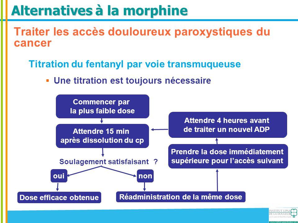 Alternatives à la morphine Traiter les accès douloureux paroxystiques du cancer Titration du fentanyl par voie transmuqueuse  Une titration est toujo