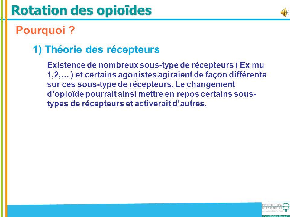 Rotation des opioïdes Pourquoi ? 1) Théorie des récepteurs Existence de nombreux sous-type de récepteurs ( Ex mu 1,2,… ) et certains agonistes agiraie